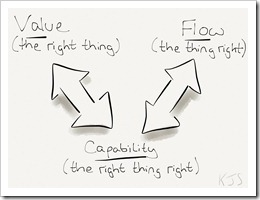 Flow Value Capability